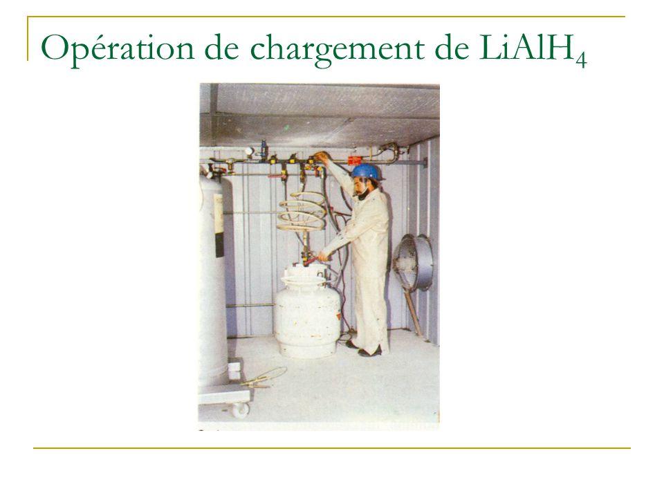 Opération de chargement de LiAlH 4