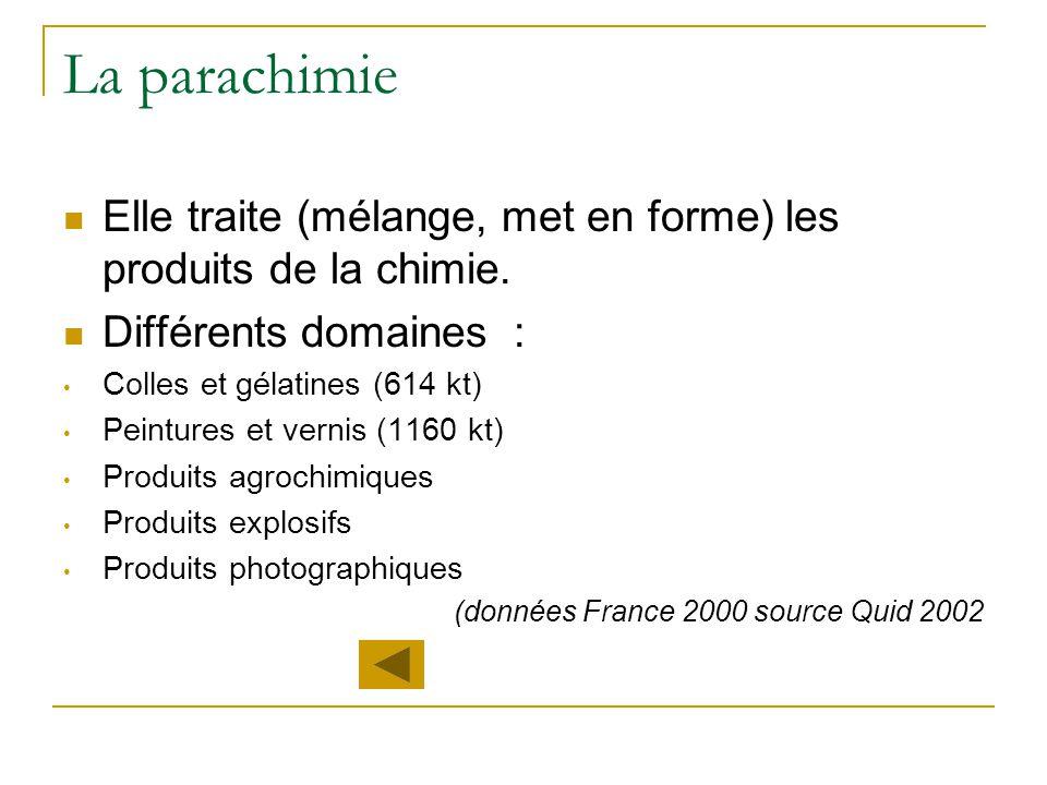 La parachimie Elle traite (mélange, met en forme) les produits de la chimie.