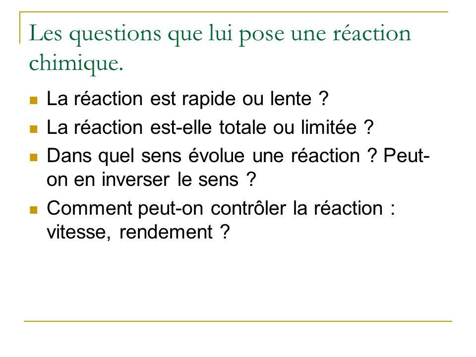 Les questions que lui pose une réaction chimique.La réaction est rapide ou lente .