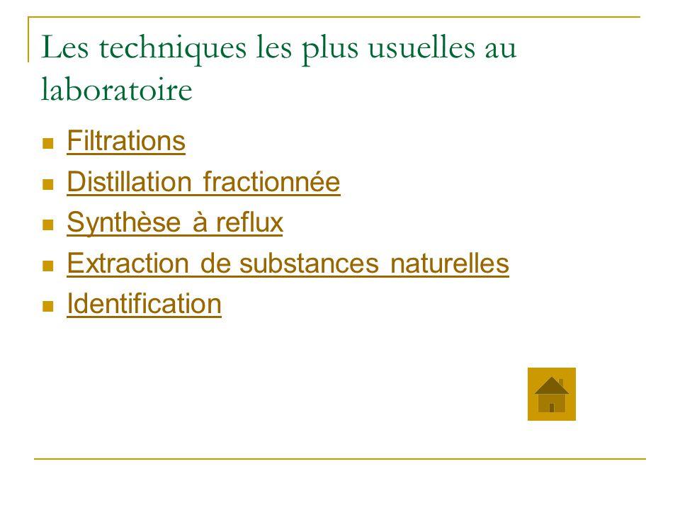 Les techniques les plus usuelles au laboratoire Filtrations Distillation fractionnée Synthèse à reflux Extraction de substances naturelles Identification