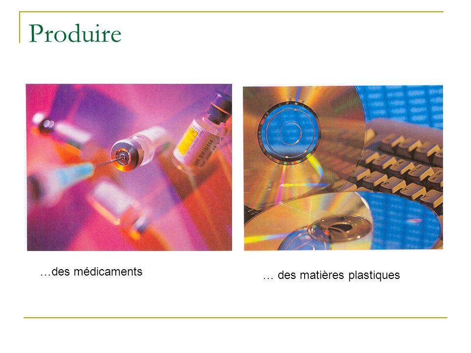 La chimie et l'industrie Enrobage des graines Matériaux des bâtiments Carburants