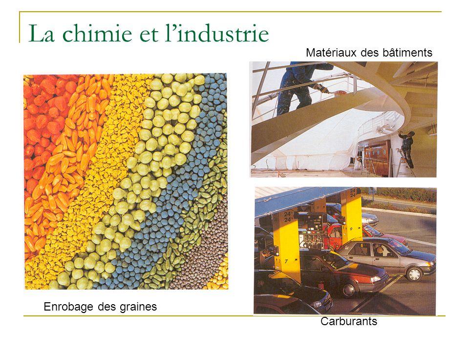 La chimie et l'industrie Matériaux hi-tech Peintures Recyclage des déchets