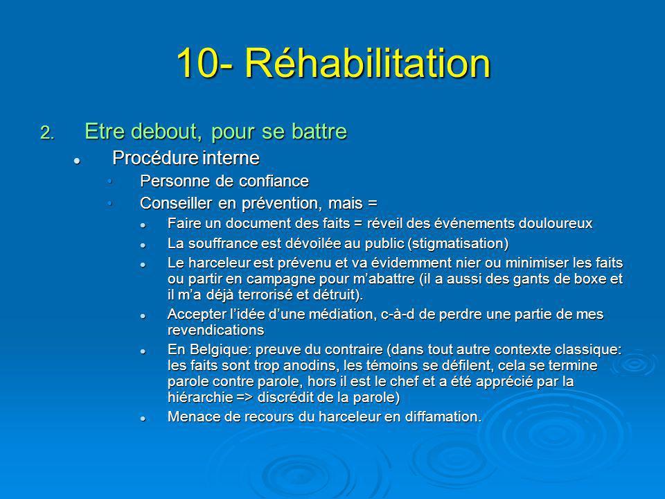 10- Réhabilitation 2. Etre debout, pour se battre Procédure interne Procédure interne Personne de confiancePersonne de confiance Conseiller en prévent