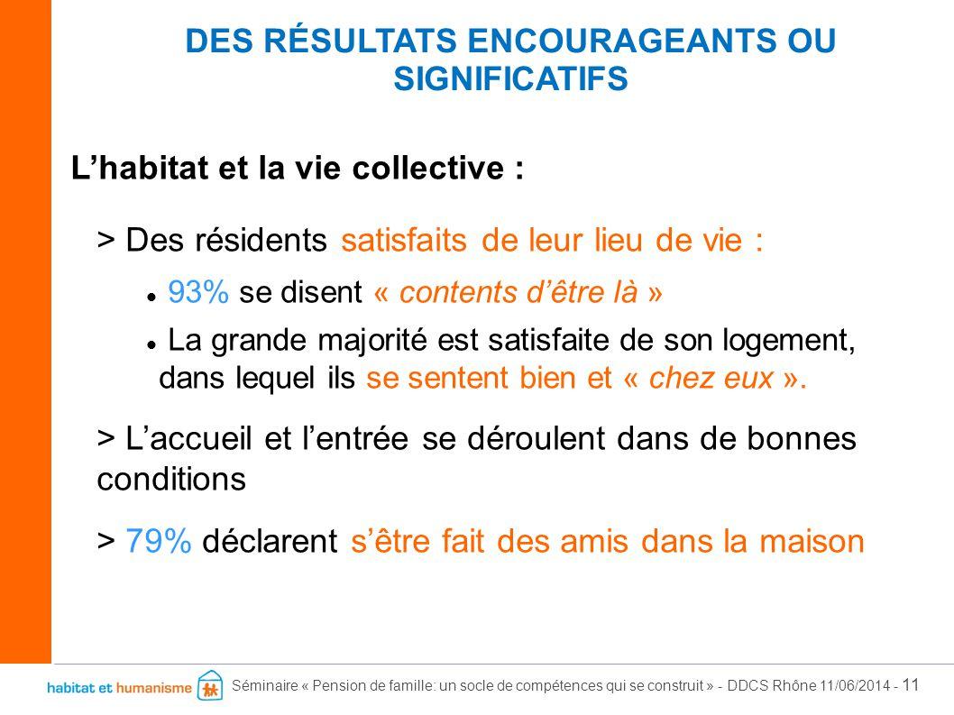 Séminaire « Pension de famille: un socle de compétences qui se construit » - DDCS Rhône 11/06/2014 - 11 L'habitat et la vie collective : > Des résiden
