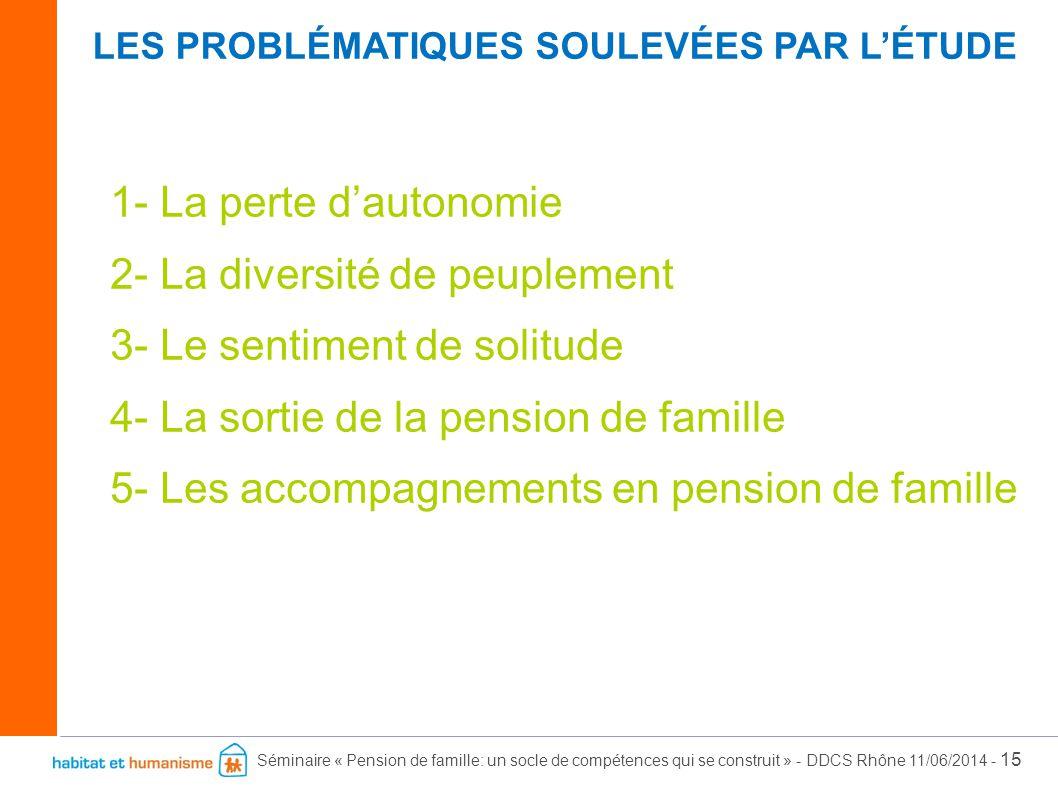 Séminaire « Pension de famille: un socle de compétences qui se construit » - DDCS Rhône 11/06/2014 - 15 1- La perte d'autonomie 2- La diversité de peu