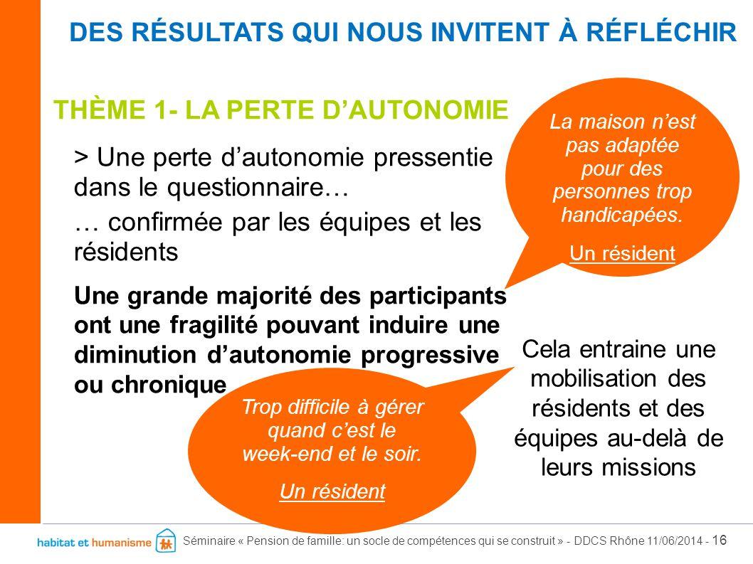 Séminaire « Pension de famille: un socle de compétences qui se construit » - DDCS Rhône 11/06/2014 - 16 THÈME 1- LA PERTE D'AUTONOMIE > Une perte d'au
