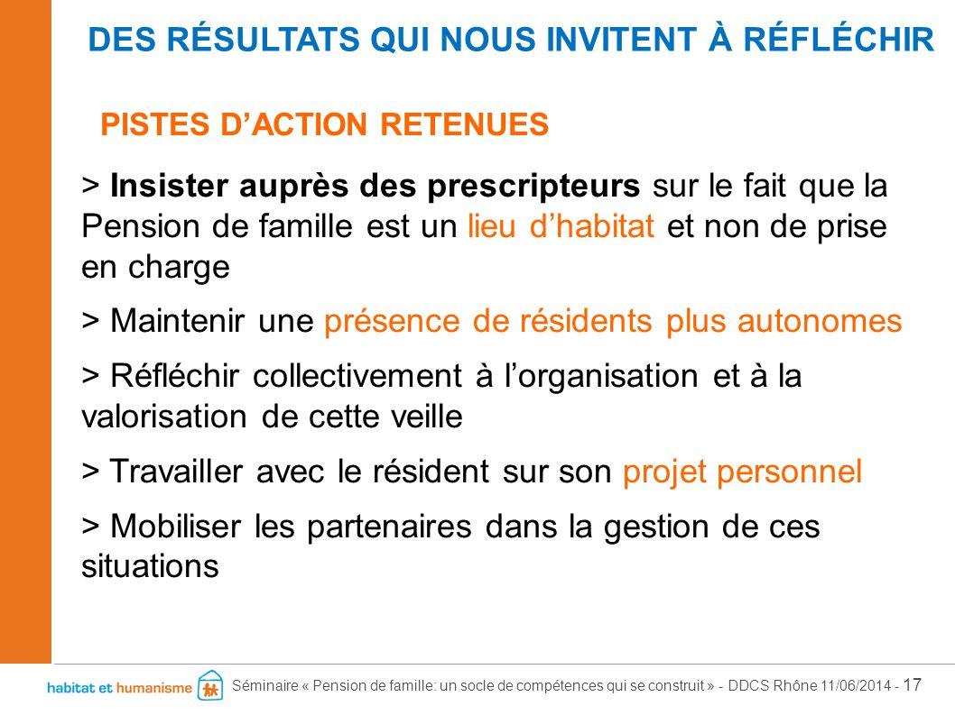 Séminaire « Pension de famille: un socle de compétences qui se construit » - DDCS Rhône 11/06/2014 - 17 PISTES D'ACTION RETENUES > Insister auprès des