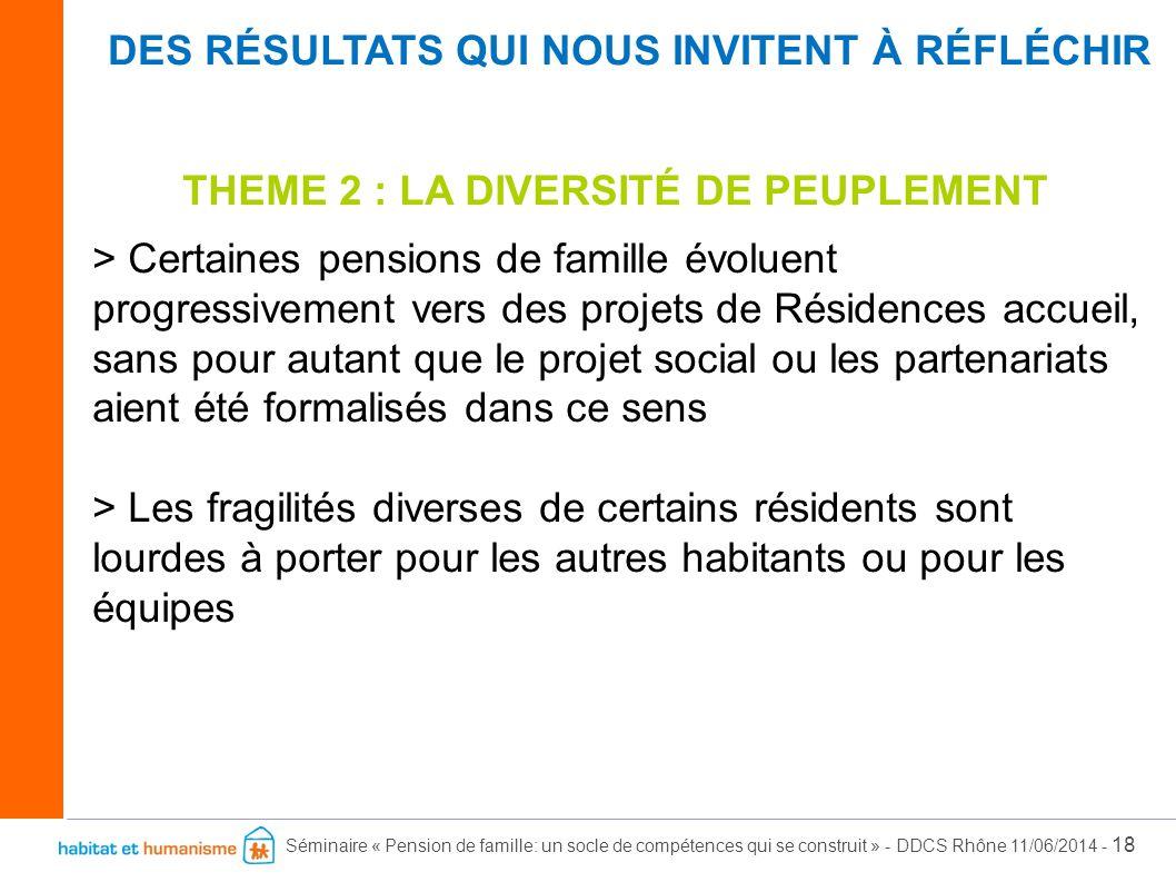 Séminaire « Pension de famille: un socle de compétences qui se construit » - DDCS Rhône 11/06/2014 - 18 THEME 2 : LA DIVERSITÉ DE PEUPLEMENT > Certain