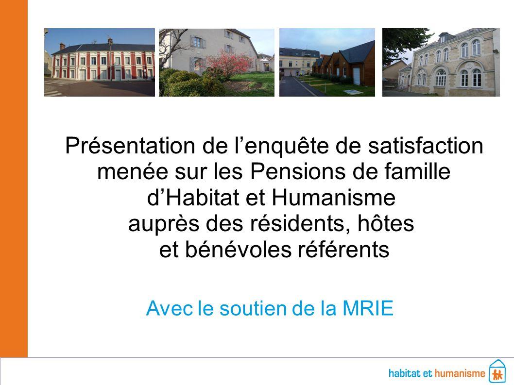Séminaire « Pension de famille: un socle de compétences qui se construit » - DDCS Rhône 11/06/2014 - 2 Présentation de l'enquête de satisfaction menée