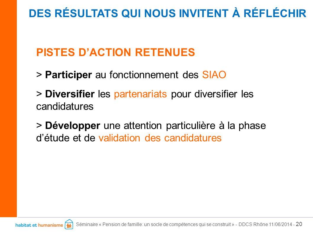 Séminaire « Pension de famille: un socle de compétences qui se construit » - DDCS Rhône 11/06/2014 - 20 PISTES D'ACTION RETENUES > Participer au fonct