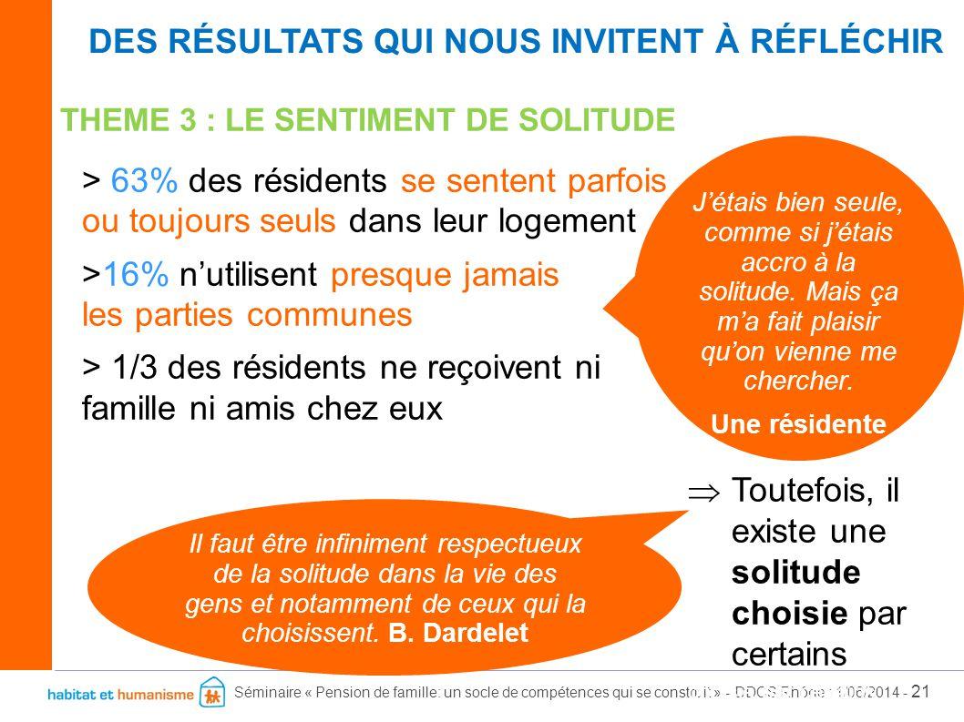 Séminaire « Pension de famille: un socle de compétences qui se construit » - DDCS Rhône 11/06/2014 - 21 THEME 3 : LE SENTIMENT DE SOLITUDE > 63% des r
