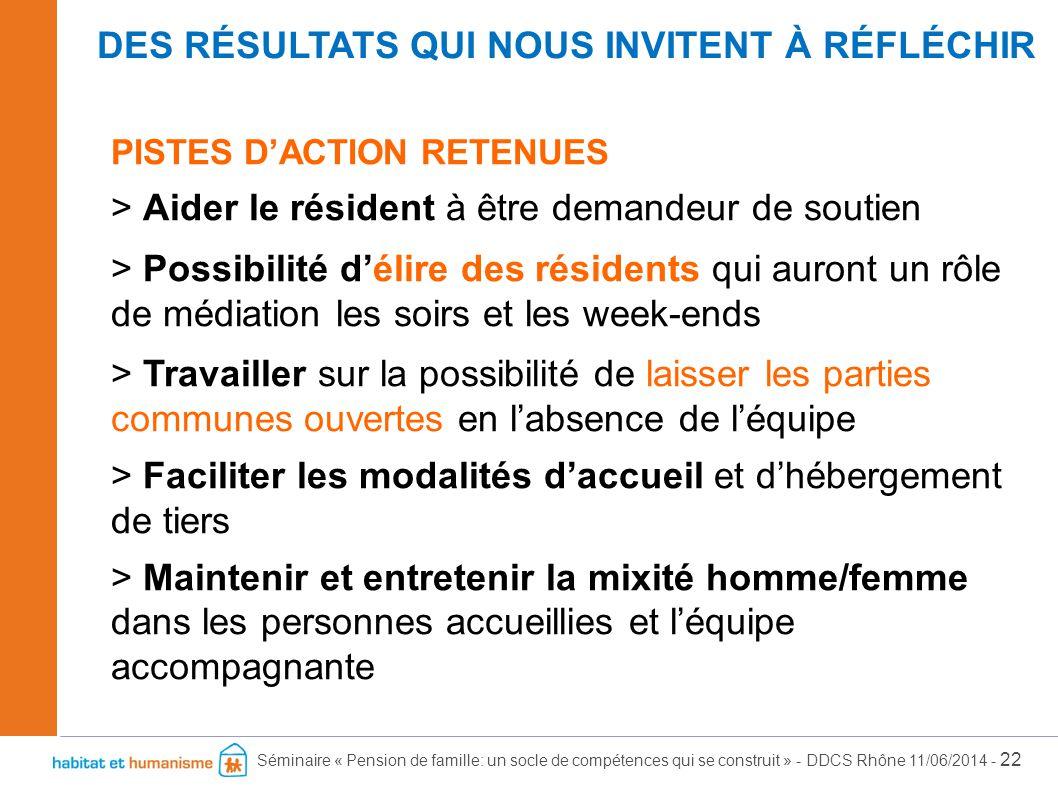 Séminaire « Pension de famille: un socle de compétences qui se construit » - DDCS Rhône 11/06/2014 - 22 PISTES D'ACTION RETENUES > Aider le résident à