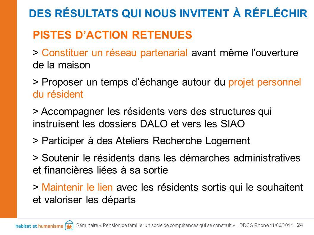 Séminaire « Pension de famille: un socle de compétences qui se construit » - DDCS Rhône 11/06/2014 - 24 PISTES D'ACTION RETENUES > Constituer un résea