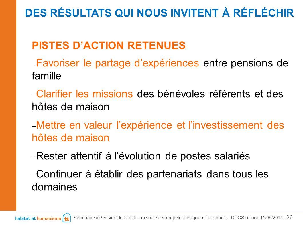 Séminaire « Pension de famille: un socle de compétences qui se construit » - DDCS Rhône 11/06/2014 - 26 PISTES D'ACTION RETENUES  Favoriser le partag