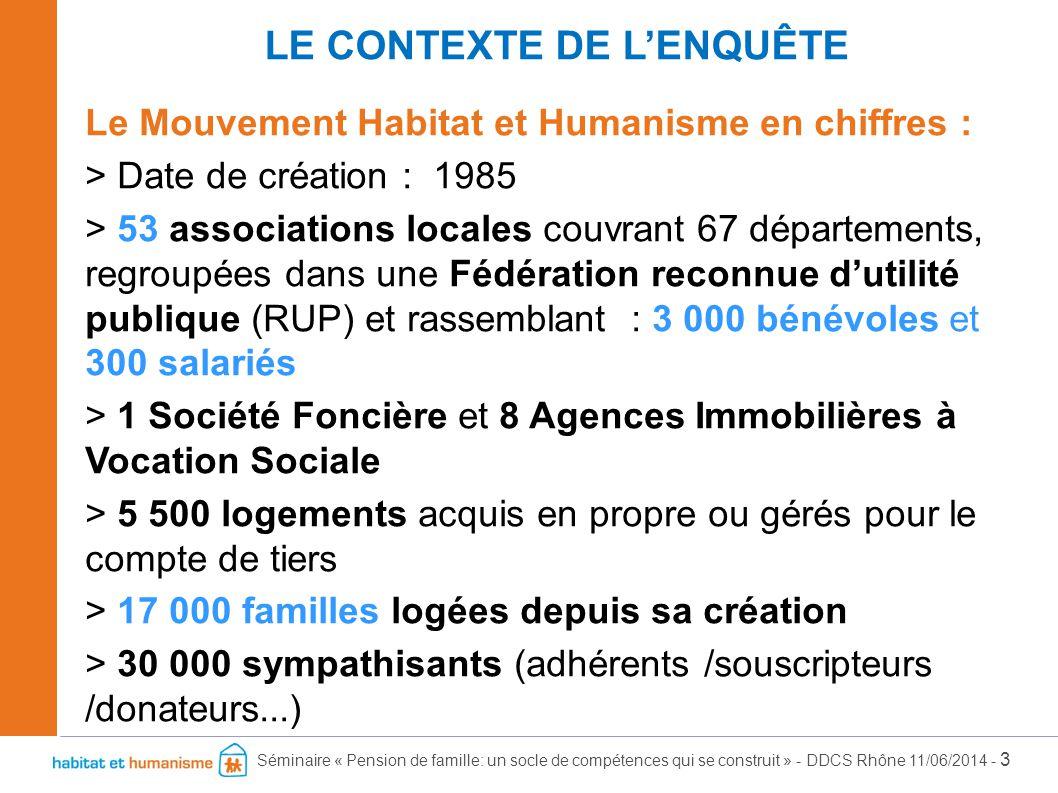 Séminaire « Pension de famille: un socle de compétences qui se construit » - DDCS Rhône 11/06/2014 - 3 Habitat LE CONTEXTE DE L'ENQUÊTE Le Mouvement H