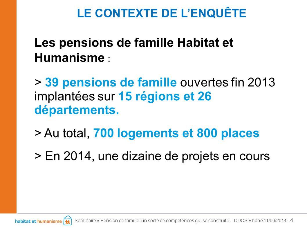 Séminaire « Pension de famille: un socle de compétences qui se construit » - DDCS Rhône 11/06/2014 - 5 Les objectifs de l'enquête : > Quelle satisfaction des résidents, hôtes(ses) et bénévoles référents .
