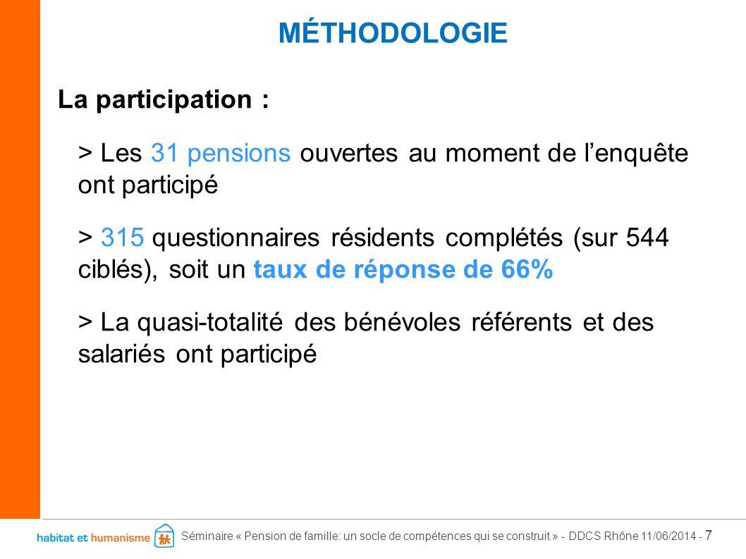 Séminaire « Pension de famille: un socle de compétences qui se construit » - DDCS Rhône 11/06/2014 - 7 La participation : > Les 31 pensions ouvertes a