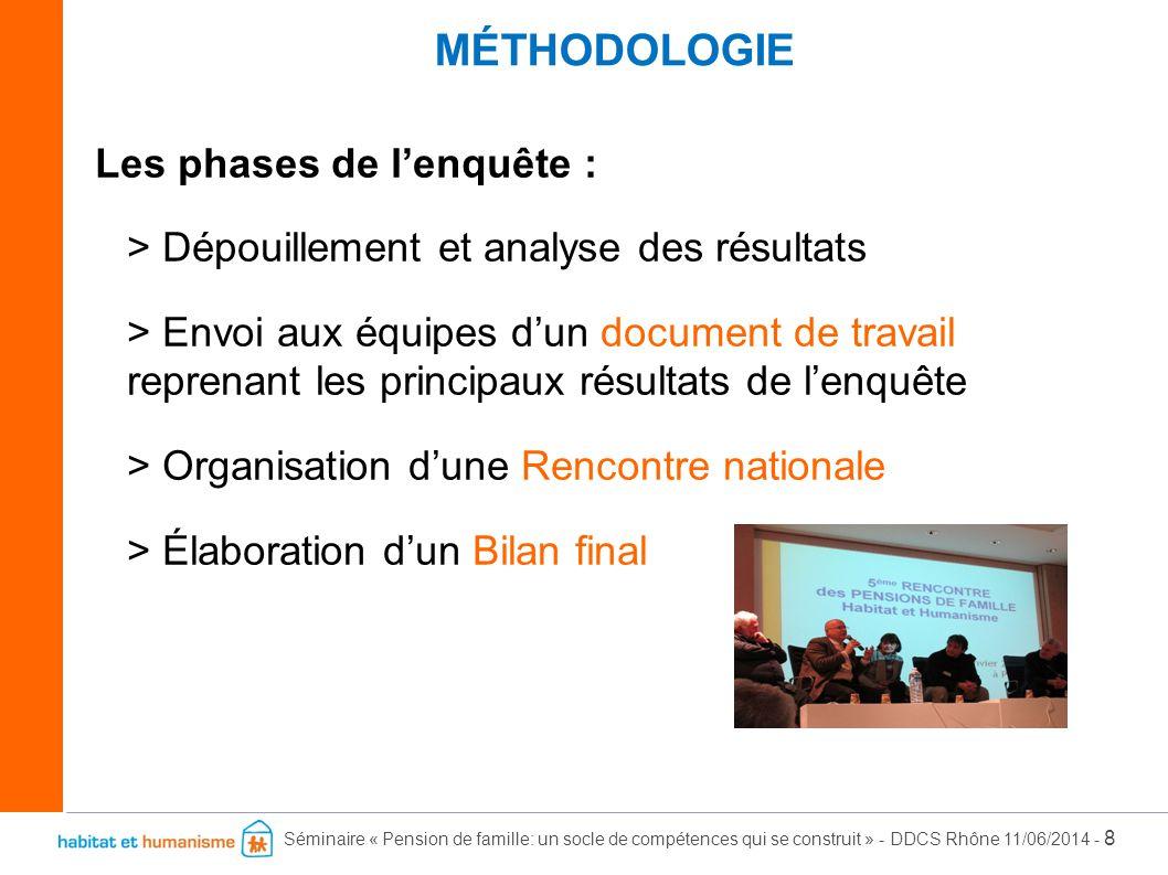 Séminaire « Pension de famille: un socle de compétences qui se construit » - DDCS Rhône 11/06/2014 - 8 Les phases de l'enquête : > Dépouillement et an