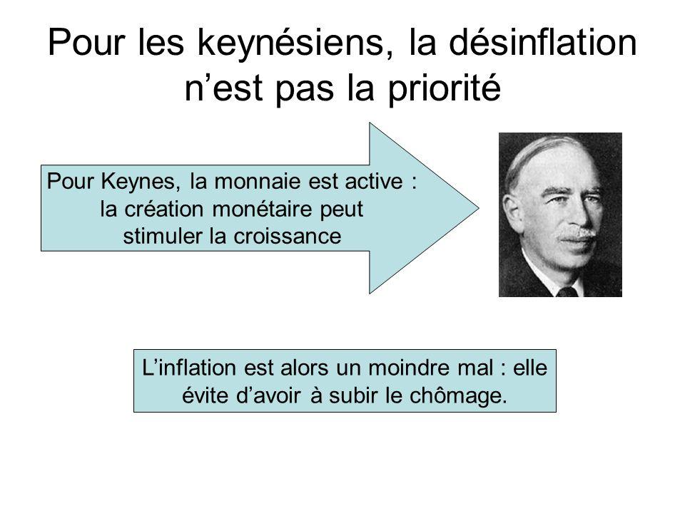 Pour les keynésiens, la désinflation n'est pas la priorité Pour Keynes, la monnaie est active : la création monétaire peut stimuler la croissance L'in