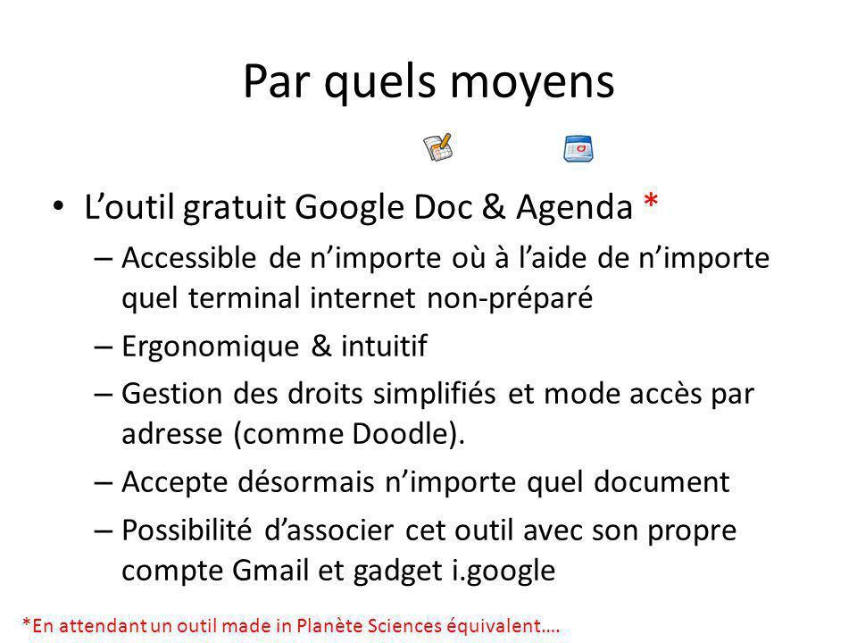 Par quels moyens L'outil gratuit Google Doc & Agenda * – Accessible de n'importe où à l'aide de n'importe quel terminal internet non-préparé – Ergonomique & intuitif – Gestion des droits simplifiés et mode accès par adresse (comme Doodle).