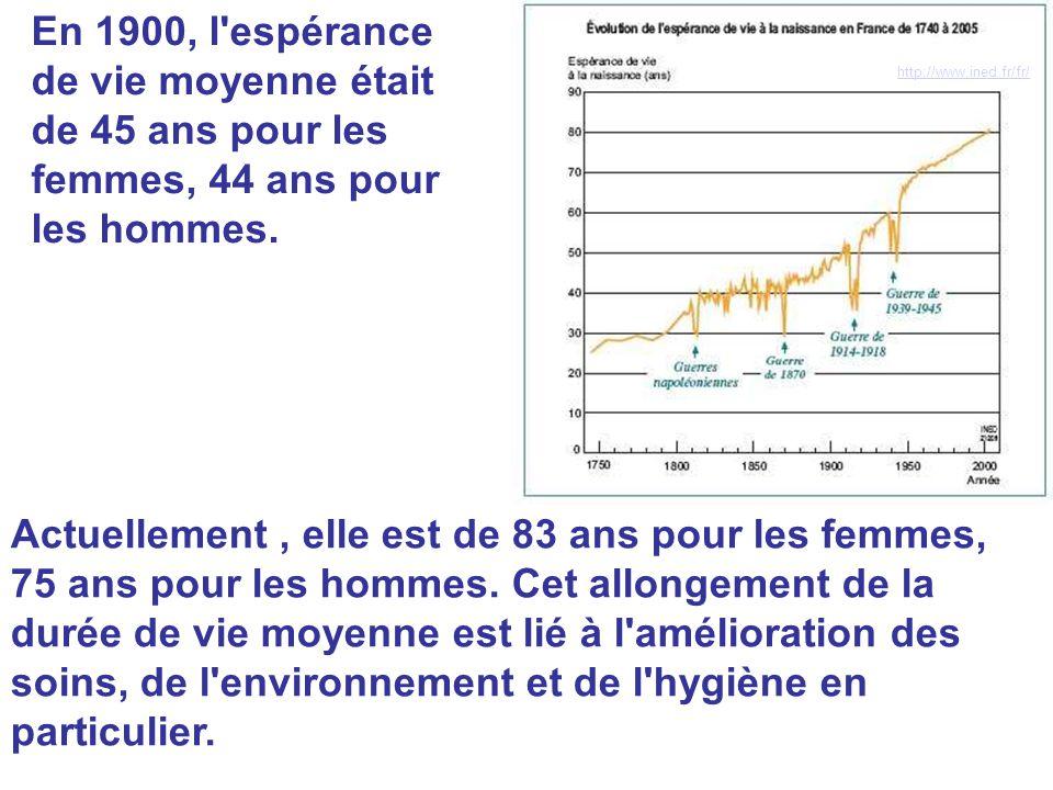 source www.gueldner.net/castellano/ premium.htm Les règles d hygiène et d asepsie dans l'industrie agro-alimentaire