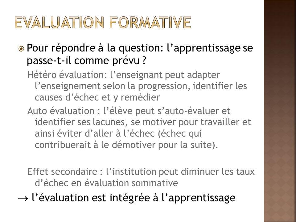 L'évaluation est complètement intégrée à l'apprentissage.
