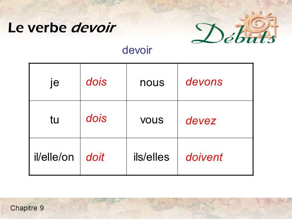Le verbe devoir jenous tuvous il/elle/onils/elles devons devez doivent dois doit dois devoir Chapitre 9
