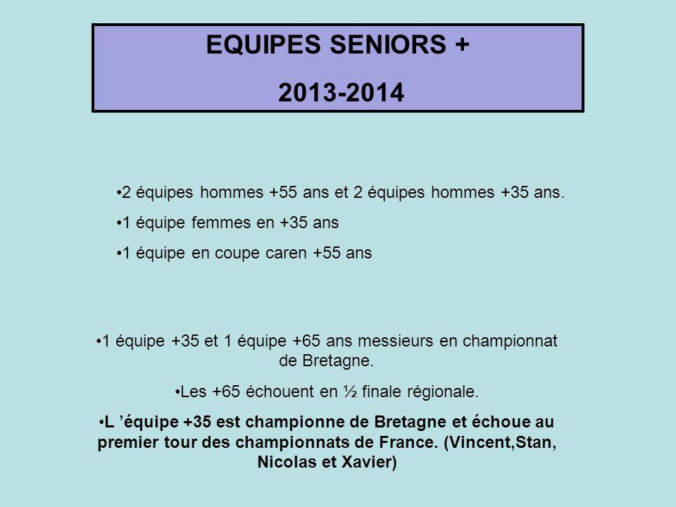 EQUIPES SENIORS + 2013-2014 2 équipes hommes +55 ans et 2 équipes hommes +35 ans. 1 équipe femmes en +35 ans 1 équipe en coupe caren +55 ans 1 équipe