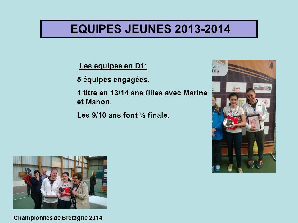 EQUIPES JEUNES 2013-2014 Les équipes en D1: 5 équipes engagées. 1 titre en 13/14 ans filles avec Marine et Manon. Les 9/10 ans font ½ finale. Champion
