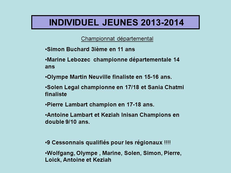 INDIVIDUEL JEUNES 2013-2014 Championnat départemental Simon Buchard 3ième en 11 ans Marine Lebozec championne départementale 14 ans Olympe Martin Neuv