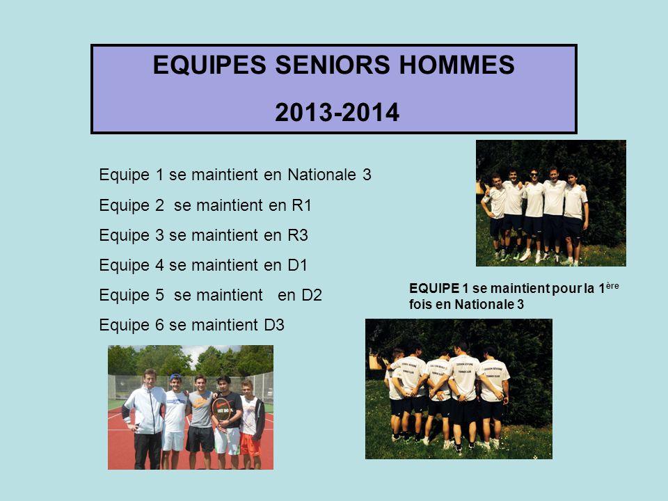 EQUIPES SENIORS HOMMES 2013-2014 Equipe 1 se maintient en Nationale 3 Equipe 2 se maintient en R1 Equipe 3 se maintient en R3 Equipe 4 se maintient en D1 Equipe 5 se maintient en D2 Equipe 6 se maintient D3 EQUIPE 1 se maintient pour la 1 ère fois en Nationale 3
