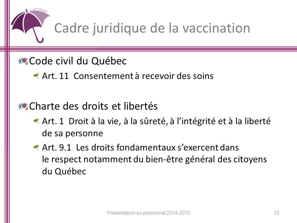 Cadre juridique de la vaccination Code civil du Québec Art.