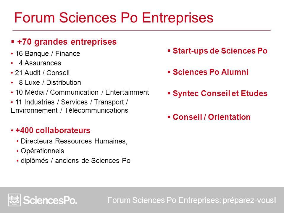 Forum Sciences Po Entreprises  +70 grandes entreprises 16 Banque / Finance 4 Assurances 21 Audit / Conseil 8 Luxe / Distribution 10 Média / Communica