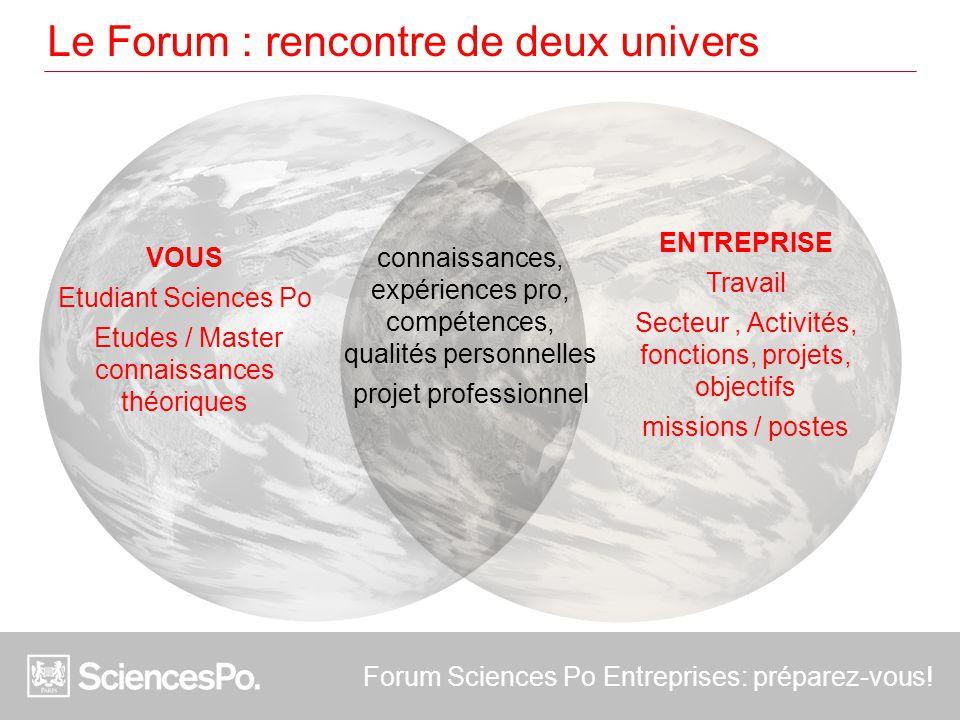 Le Forum : rencontre de deux univers VOUS Etudiant Sciences Po Etudes / Master connaissances théoriques connaissances, expériences pro, compétences, qualités personnelles projet professionnel Forum Sciences Po Entreprises: préparez-vous.