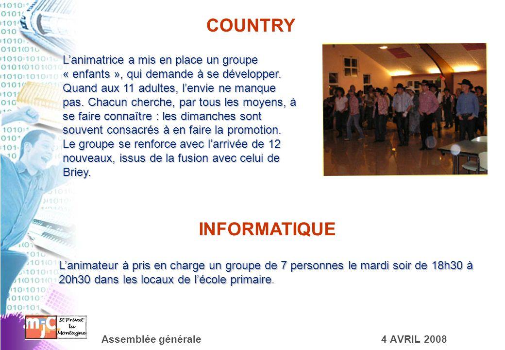 Assemblée générale4 AVRIL 2008 COUNTRY L'animatrice a mis en place un groupe « enfants », qui demande à se développer. Quand aux 11 adultes, l'envie n