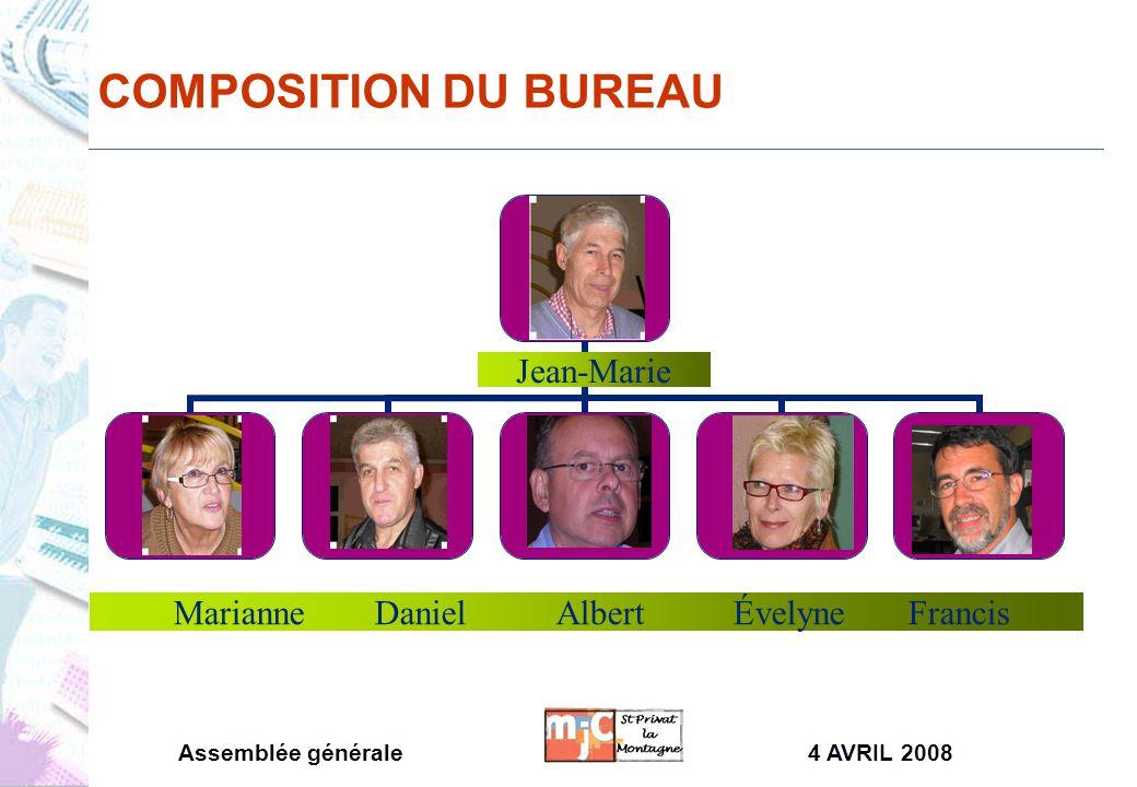 COMPOSITION DU BUREAU MarianneDaniel Albert Évelyne Francis Jean-Marie