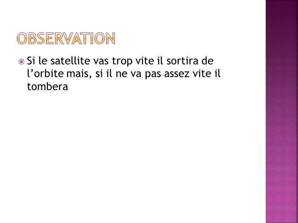 Si le satellite vas trop vite il sortira de l'orbite mais, si il ne va pas assez vite il tombera