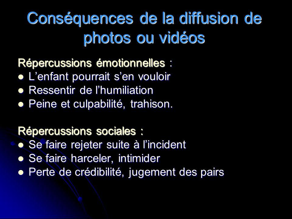 Conséquences de la diffusion de photos ou vidéos Répercussions émotionnelles : L'enfant pourrait s'en vouloir L'enfant pourrait s'en vouloir Ressentir