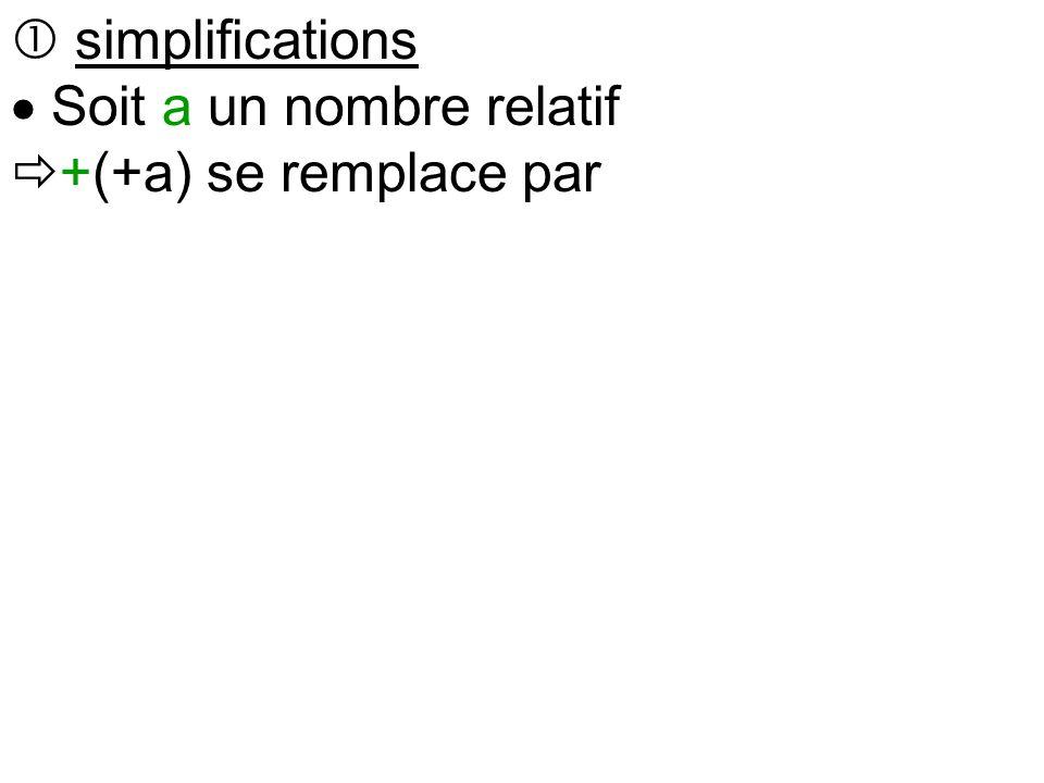  simplifications  Soit a un nombre relatif  +(+a) se remplace par +a On ajoute une rentrée d'argent  +(-a) se remplace par –a On ajoute une dette  -(+a) se remplace par –a On enlève une somme d'argent  -(-a) se remplace par +a On enlève une dette  Exemples