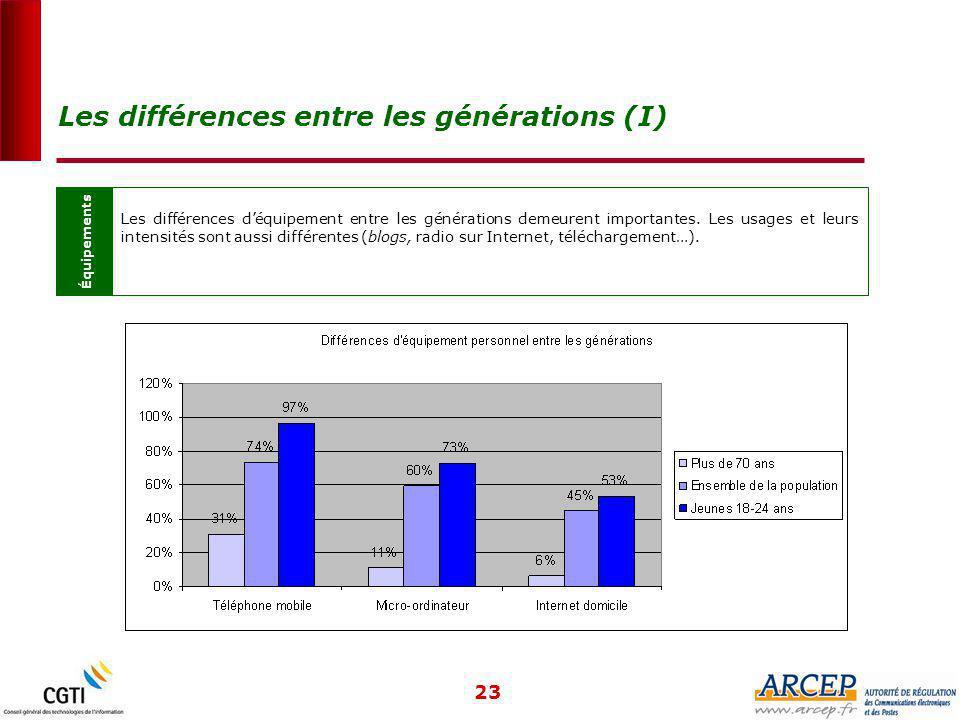 23 Équipements Les différences d'équipement entre les générations demeurent importantes.