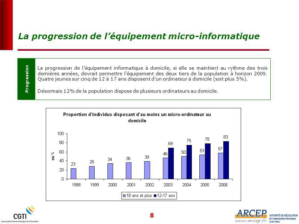 8 La progression de l'équipement micro-informatique Progression La progression de l'équipement informatique à domicile, si elle se maintient au rythme des trois dernières années, devrait permettre l'équipement des deux tiers de la population à horizon 2009.