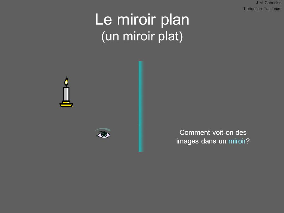 J.M. Gabrielse Traduction: Tag Team Le miroir plan (un miroir plat) Comment voit-on des images dans un miroir?