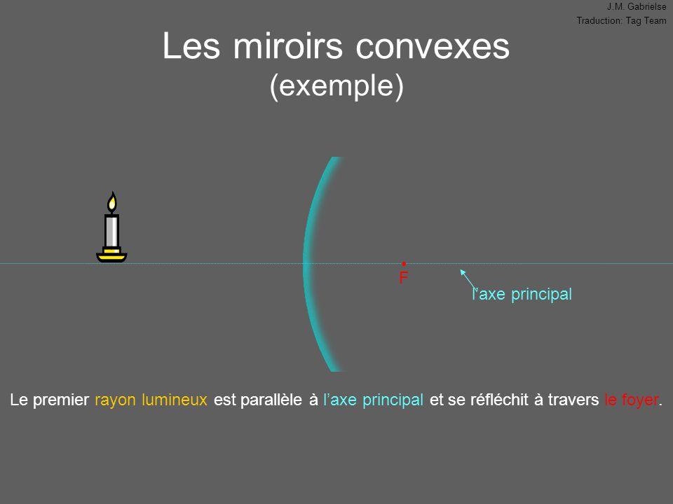 J.M. Gabrielse Traduction: Tag Team Les miroirs convexes (exemple) l'axe principal F Le premier rayon lumineux est parallèle à l'axe principal et se r
