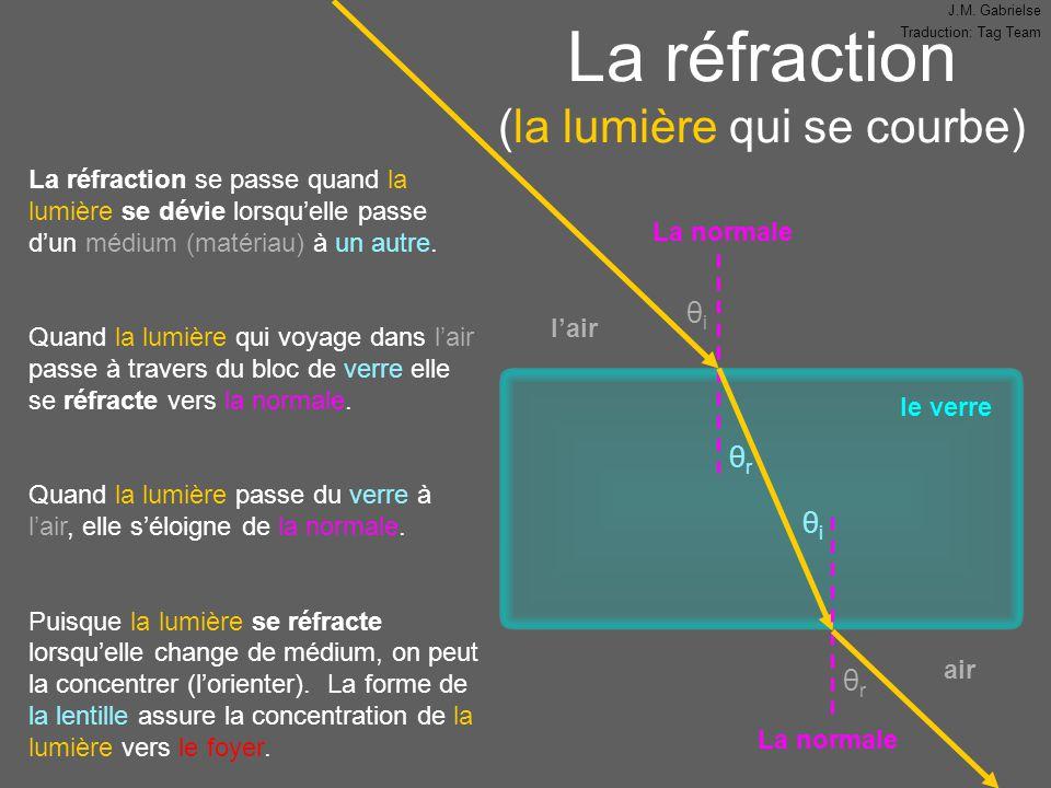 J.M. Gabrielse Traduction: Tag Team La réfraction (la lumière qui se courbe) La réfraction se passe quand la lumière se dévie lorsqu'elle passe d'un m