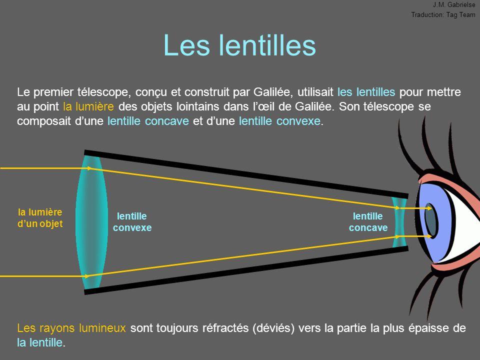 J.M. Gabrielse Traduction: Tag Team Les lentilles Le premier télescope, conçu et construit par Galilée, utilisait les lentilles pour mettre au point l