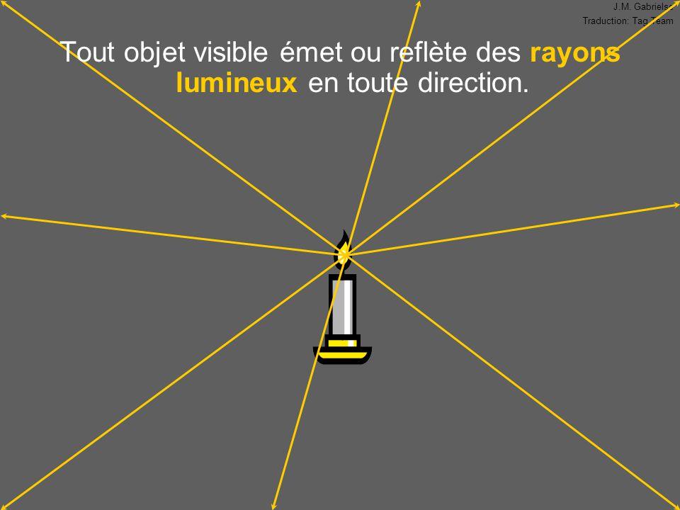 J.M. Gabrielse Traduction: Tag Team Tout objet visible émet ou reflète des rayons lumineux en toute direction.