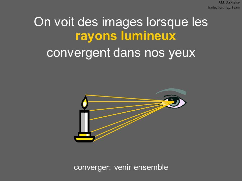 J.M. Gabrielse Traduction: Tag Team On voit des images lorsque les rayons lumineux convergent dans nos yeux converger: venir ensemble
