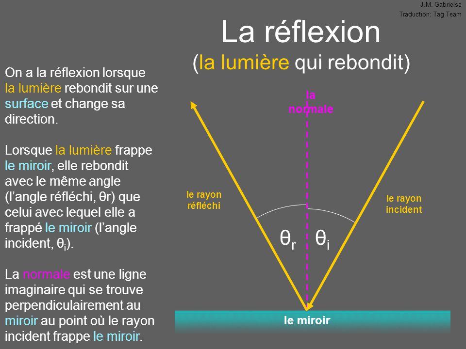 J.M. Gabrielse Traduction: Tag Team La réflexion (la lumière qui rebondit) On a la réflexion lorsque la lumière rebondit sur une surface et change sa