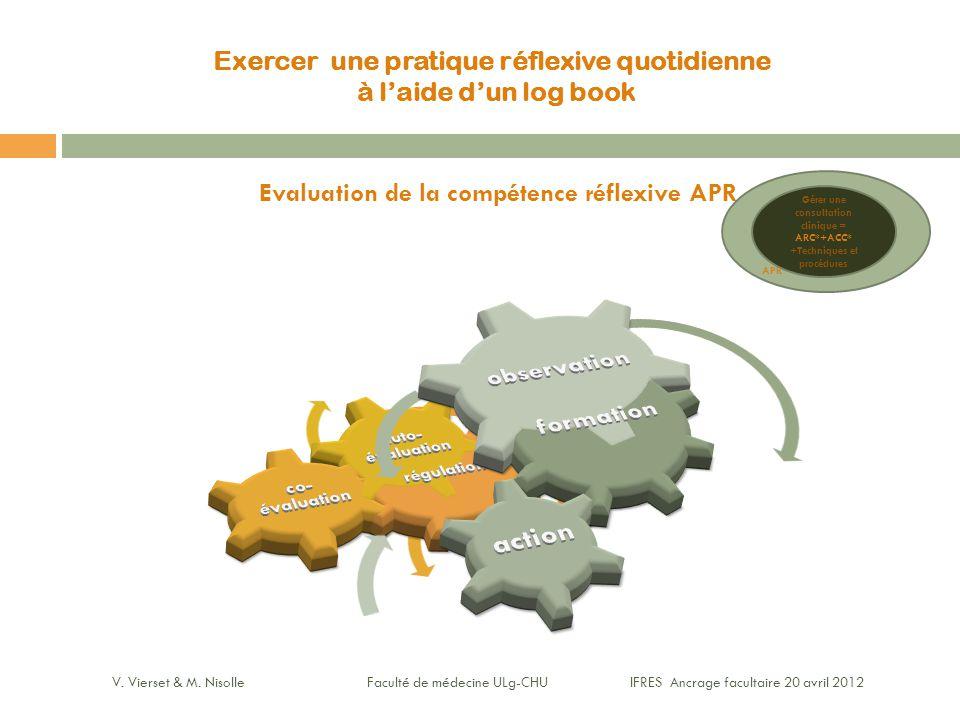 Exercer une pratique réflexive quotidienne à l'aide d'un log book Evaluation de la compétence réflexive APR V. Vierset & M. Nisolle Faculté de médecin
