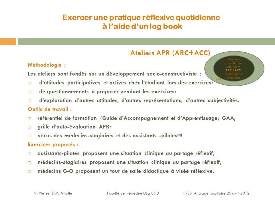 Exercer une pratique réflexive quotidienne à l'aide d'un log book Ateliers APR (ARC+ACC) Méthodologie : Les ateliers sont fondés sur un développement